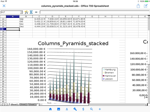 OpenOffice comes to the iPad (unofficially) - Software
