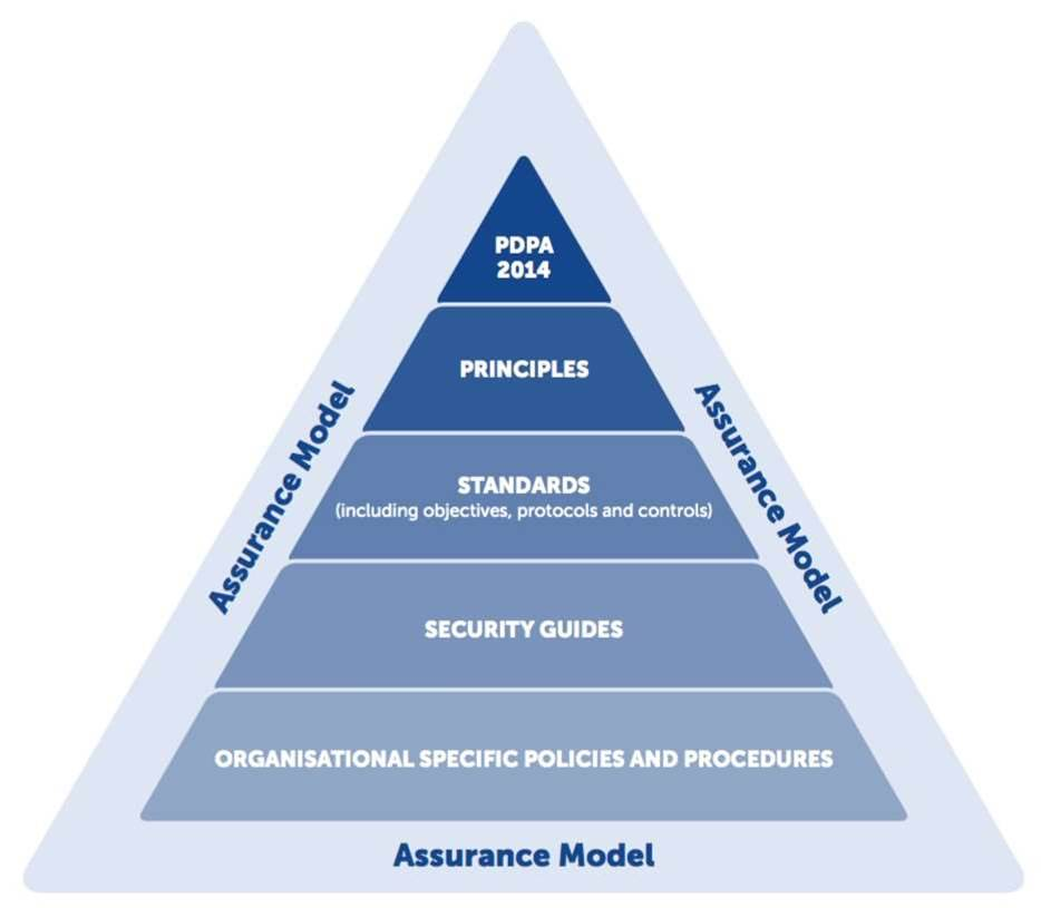WA should take note of Victoria's new security framework