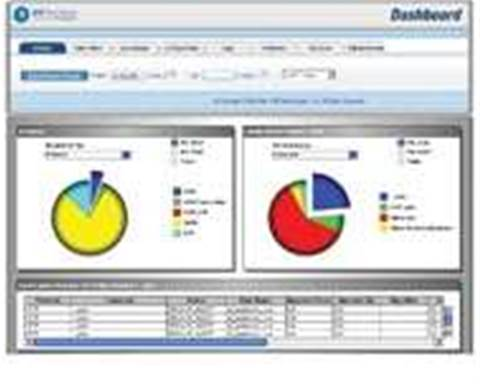 Review: GTB Technologies Inspector
