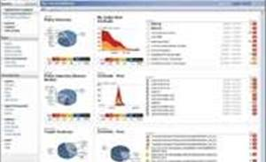 Review: Symantec Vontu