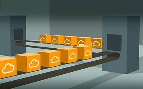 How Ajilon automates the cloud experience