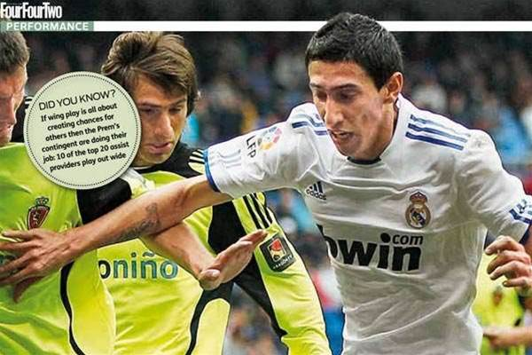 Wing Play With Angel Di Maria