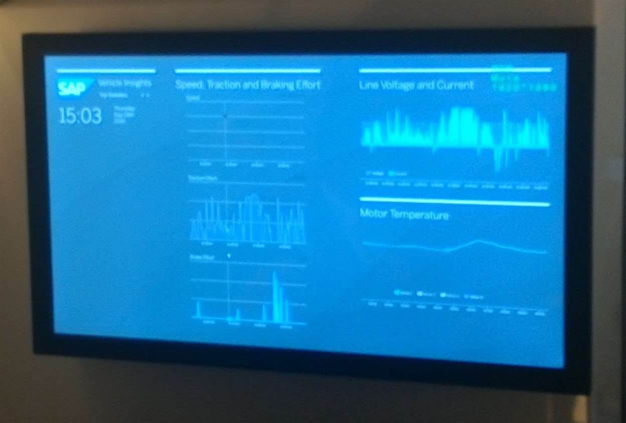 SAP sells Trenitalia as blueprint for industrial IoT