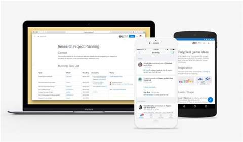 Five ways Dropbox Paper can boost team performance