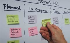 What is agile methodology? How it actually works