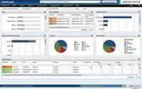 Review: eIQnetworks SecureVue v3.6.3