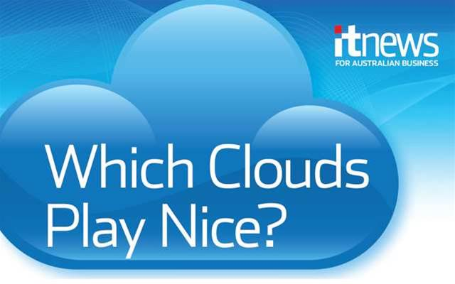 Revealed: Which Clouds Play Nice