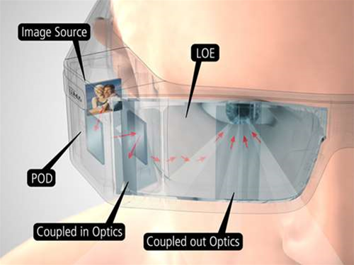 Lumus see-through video glasses project 87in virtual displays