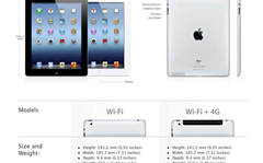 Brits rile up over iPad '4G'
