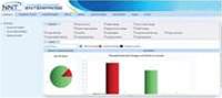 Review: New Net Technologies NNT Change Tracker Enterprise