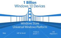 Microsoft still coy on Windows 10 release schedule