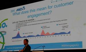 ANZ Bank combs customer spend for intelligence