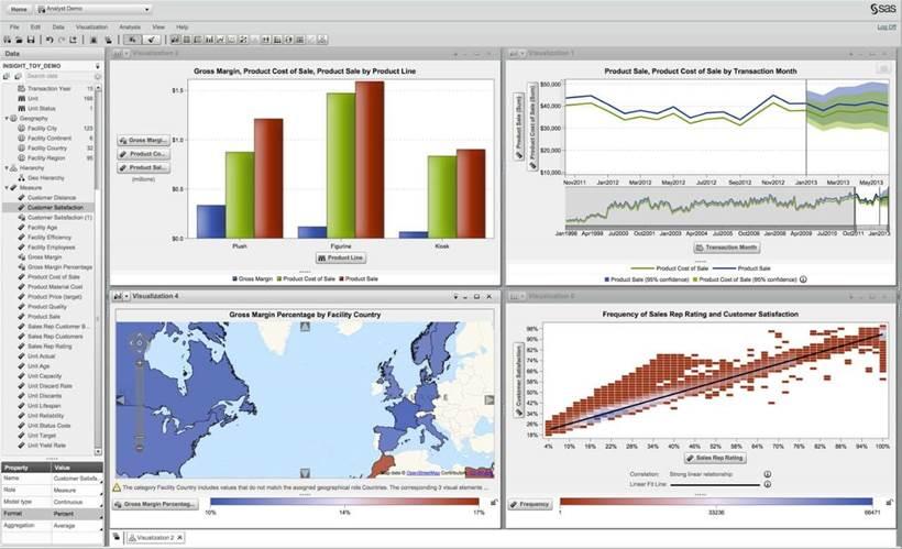 SAS ready for IoT-driven edge analytics transition