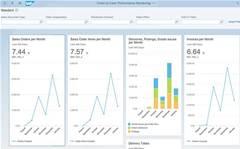 SAP reseller makes bet on cloud ERP
