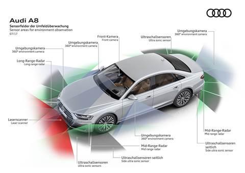 Intel to build autonomous car fleet