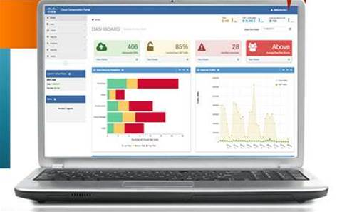 Cisco tool tracks shadow IT and cloud consumption