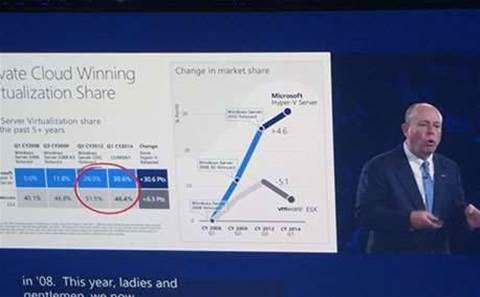 VMware, Google, Apple catch a spray in Microsoft keynote