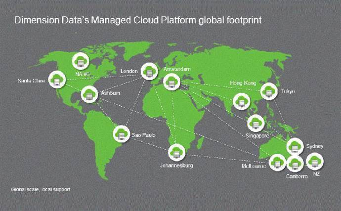 NTT pulls cloud business out of Dimension Data