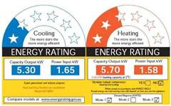 Energy star stickers for servers