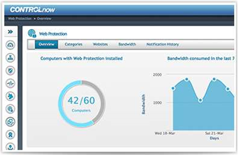 Review: ControlNow