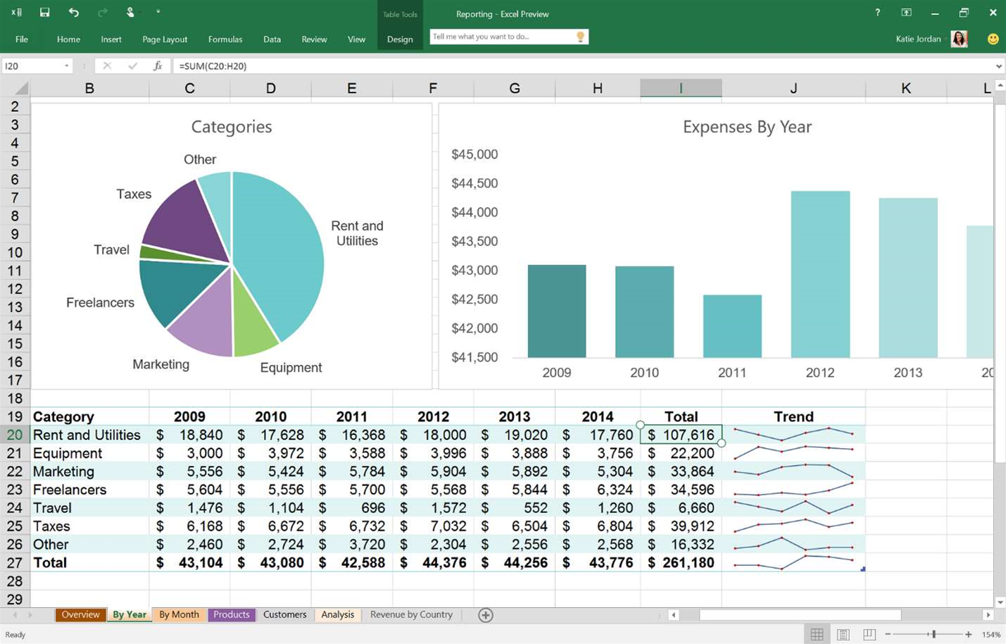 Microsoft Office 2016 Public Preview out now