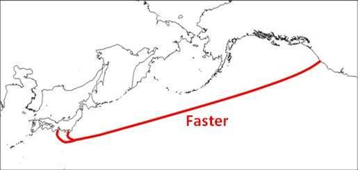 FASTER cable route. Source: NEC