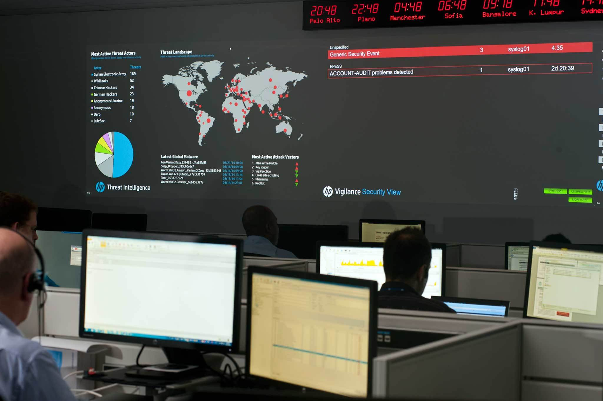 HP opens Sydney global security response centre