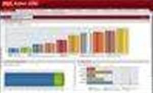 Review: RSA NetWitness