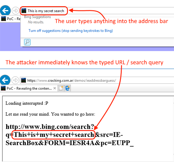 Internet Explorer leaks user address bar entries