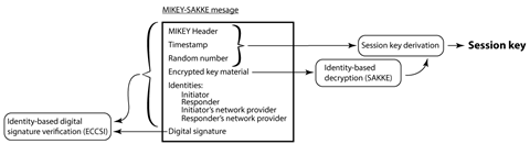 UK govt crypto contains permanent backdoor