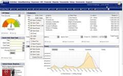 NetSuite beats Microsoft, SAP to Liberate IT