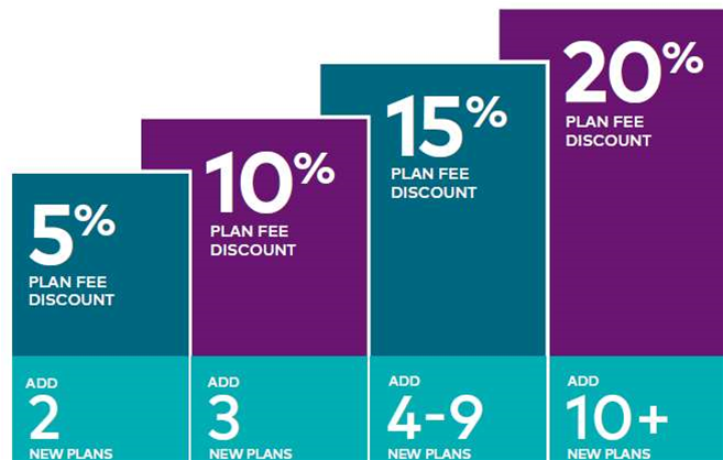 Optus SMB plans offer discounts of up to 20 percent