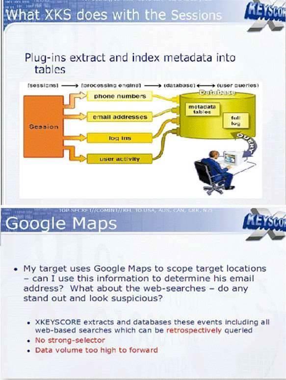 X-Keyscore slides from the PRISM presentation