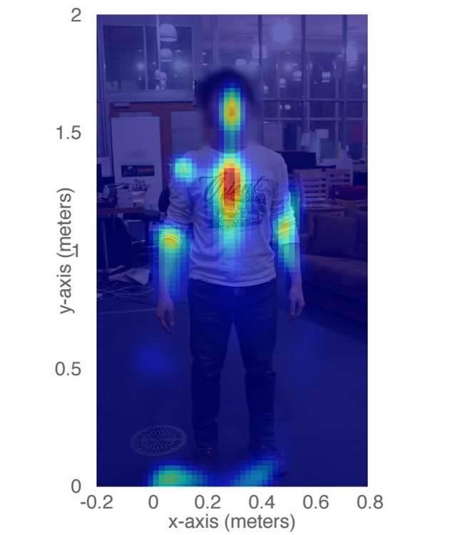 MIT using wi-fi to see through walls