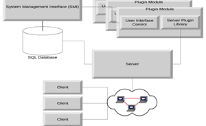 ShadowBrokers release UNITEDRAKE NSA malware