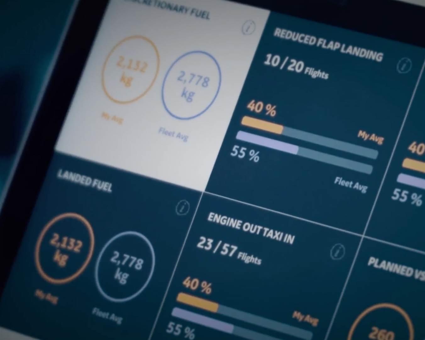 Qantas pilots get mobile flight data application