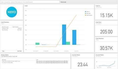 Xero simplifies analysis with Microsoft Power BI integration