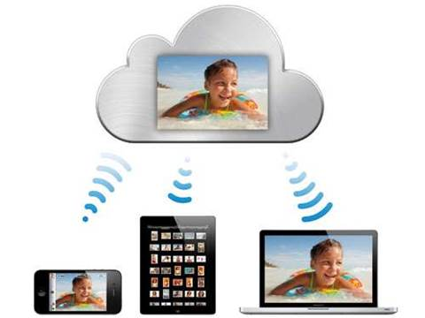 Hackers struggle to get iCloud threats straight