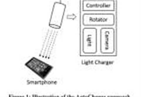 Microsoft's AutoCharge lamp can charge your smartphone