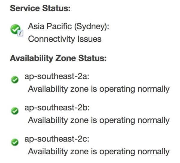 AWS Sydney outage downs big-name web companies