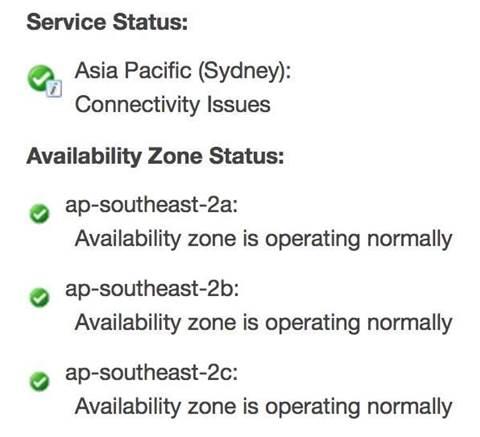 AWS Sydney outage downs big-name web companies
