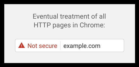 Chrome to start shaming HTTP sites