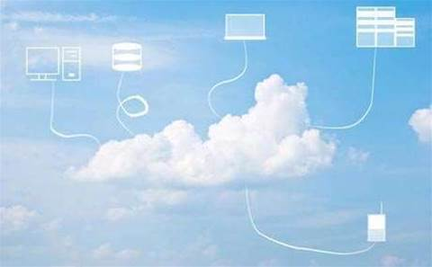 Acronis Backup-as-a-Service is now easier to buy