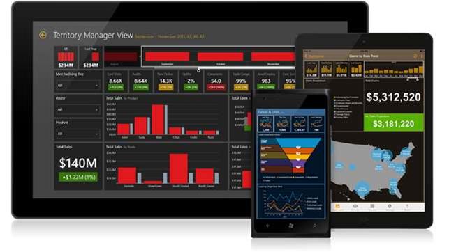 Microsoft buys mobile BI company Datazen