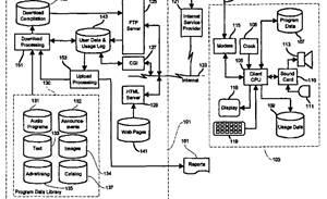 Podcasting under patent threat