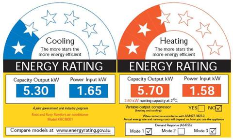 Energy rating stickers proposed for servers, storage