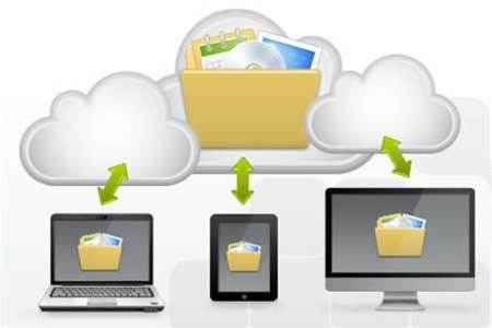 11 File-Sync Services Compared
