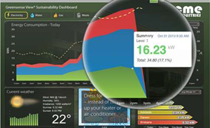ERM Power customers to get real-time energy usage dashboard