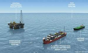 INPEX to run single control system across Ichthys