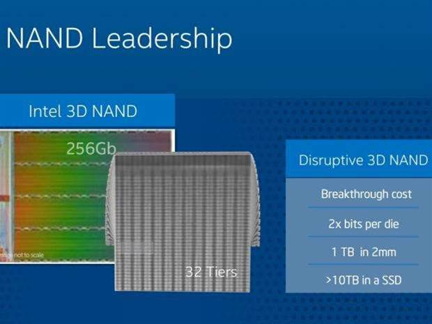 Intel promises 10TB SSDs within two years